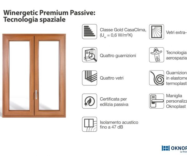 winergetic-premium-passive-1-risultatoE39DA6CC-E087-1338-819C-0880432B2651.jpg
